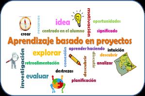 Aprendizaje basado en proyectos en Cádiz